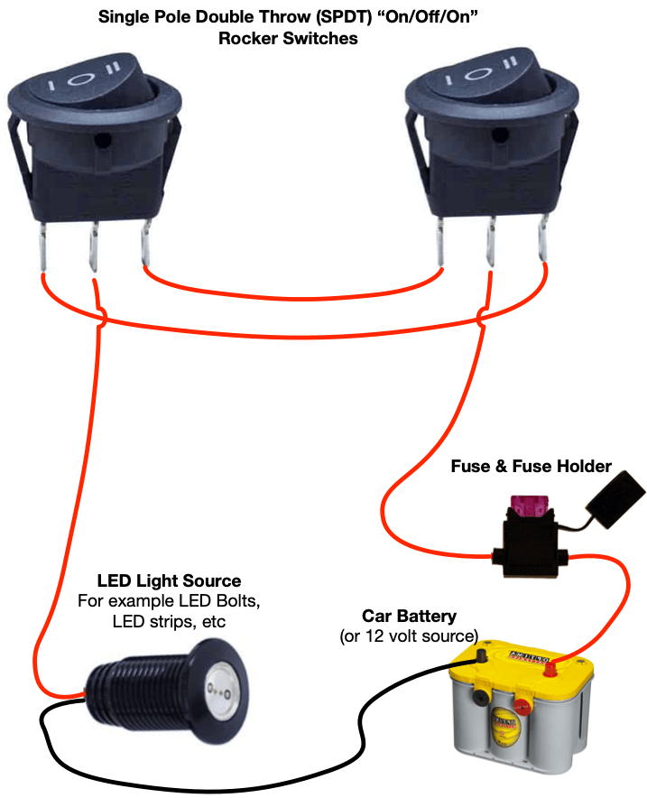 Led Rocker Switch Wiring Diagram Quest Battery Isolator Wiring Diagram 69ngcuk Waystar Fr