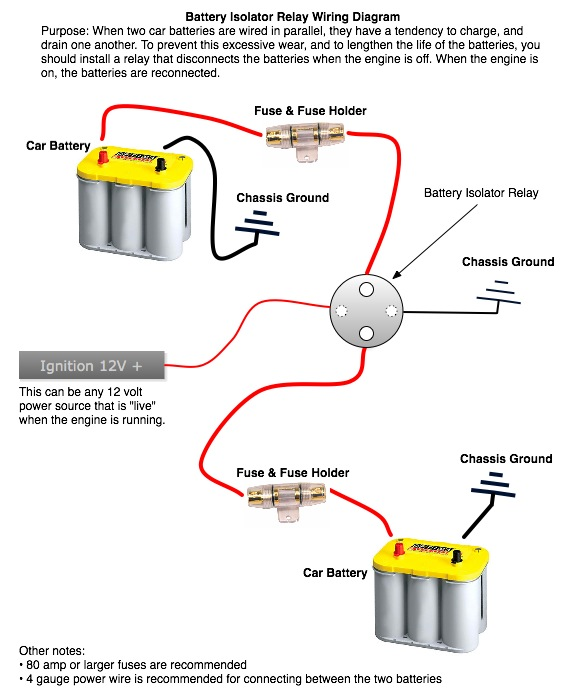 200 amp relay technical info