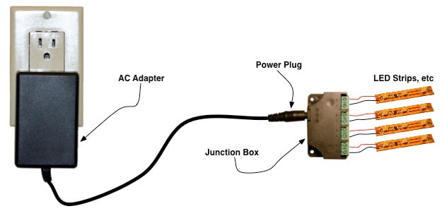 Wiring Option 1 Home Or Architectural Use Simply Plug The Ac Adapter's Power Into Junction Box: Electrical Wiring Junction Box At Shintaries.co