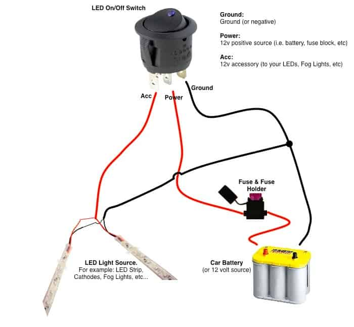 How To Wire A Rocker Switch Diagram - Trusted Wiring ...